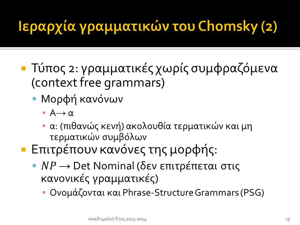  Τύπος 2: γραμματικές χωρίς συμφραζόμενα (context free grammars)  Μορφή κανόνων ▪ A → α ▪ α: (πιθανώς κενή) ακολουθία τερματικών και μη τερματικών συμβόλων  Επιτρέπουν κανόνες της μορφής:  → Det Nominal (δεν επιτρέπεται στις κανονικές γραμματικές) ▪ Ονομάζονται και Phrase-Structure Grammars (PSG) Ακαδημαϊκό Έτος 2013-201415