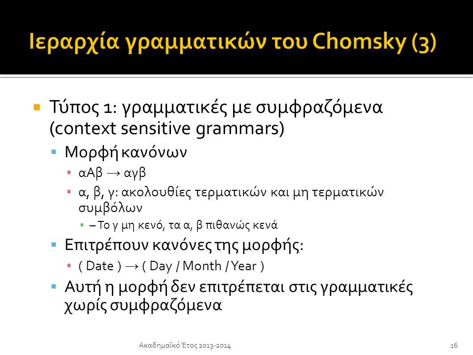  Τύπος 1: γραμματικές με συμφραζόμενα (context sensitive grammars)  Μορφή κανόνων ▪ αΑβ → αγβ ▪ α, β, γ: ακολουθίες τερματικών και μη τερματικών συμβόλων ▪ – Το γ μη κενό, τα α, β πιθανώς κενά  Επιτρέπουν κανόνες της μορφής: ▪ ( Date ) → ( Day / Month / Year )  Αυτή η μορφή δεν επιτρέπεται στις γραμματικές χωρίς συμφραζόμενα Ακαδημαϊκό Έτος 2013-201416