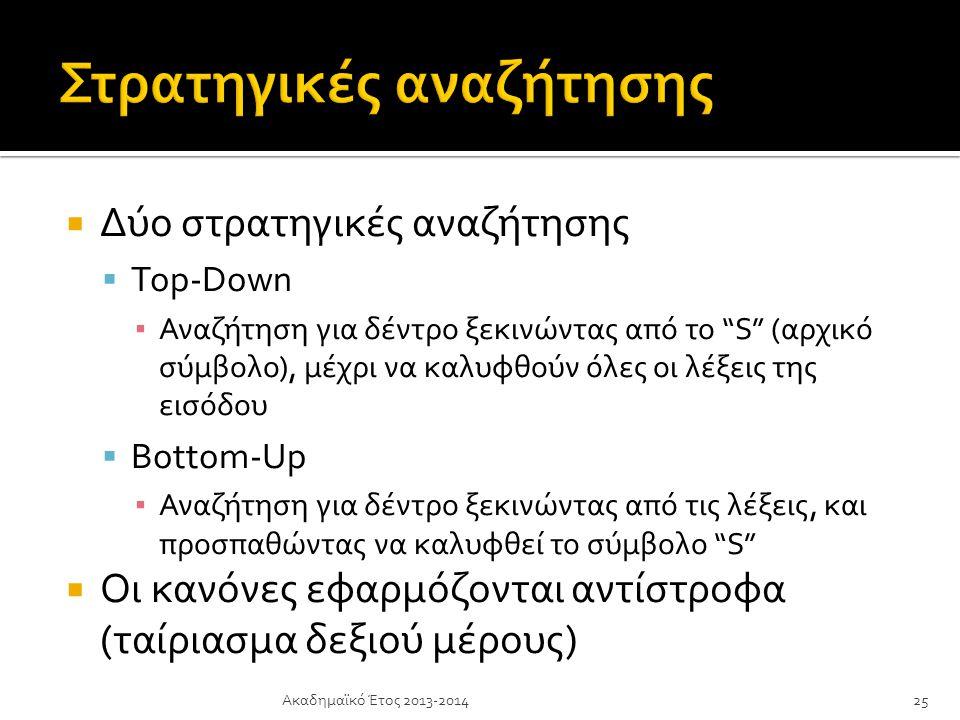  Δύο στρατηγικές αναζήτησης  Top-Down ▪ Αναζήτηση για δέντρο ξεκινώντας από το S (αρχικό σύμβολο), μέχρι να καλυφθούν όλες οι λέξεις της εισόδου  Bottom-Up ▪ Αναζήτηση για δέντρο ξεκινώντας από τις λέξεις, και προσπαθώντας να καλυφθεί το σύμβολο S  Οι κανόνες εφαρμόζονται αντίστροφα (ταίριασμα δεξιού μέρους) Ακαδημαϊκό Έτος 2013-201425