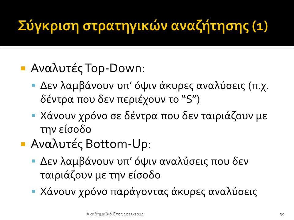  Αναλυτές Top-Down:  Δεν λαμβάνουν υπ' όψιν άκυρες αναλύσεις (π.χ.
