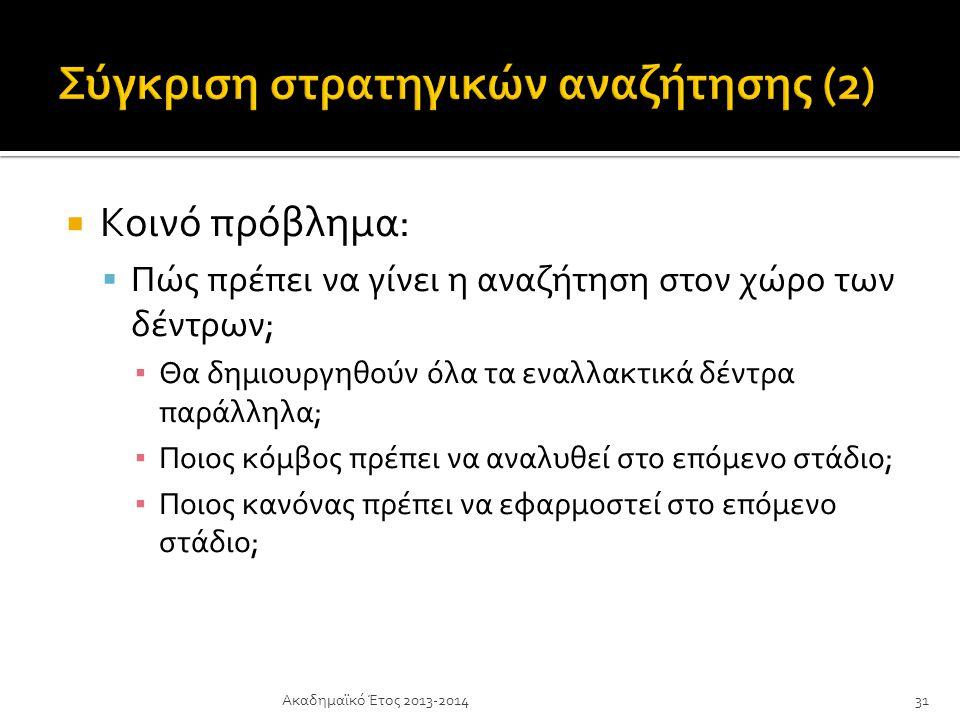  Κοινό πρόβλημα:  Πώς πρέπει να γίνει η αναζήτηση στον χώρο των δέντρων; ▪ Θα δημιουργηθούν όλα τα εναλλακτικά δέντρα παράλληλα; ▪ Ποιος κόμβος πρέπει να αναλυθεί στο επόμενο στάδιο; ▪ Ποιος κανόνας πρέπει να εφαρμοστεί στο επόμενο στάδιο; Ακαδημαϊκό Έτος 2013-201431