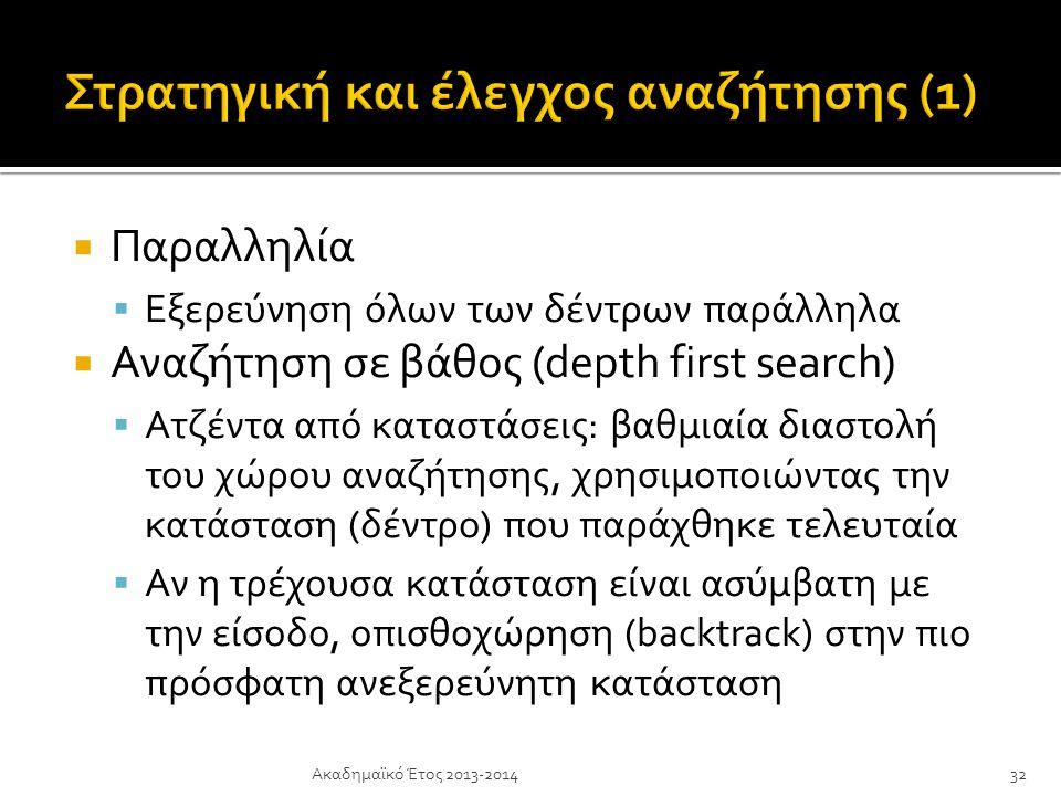  Παραλληλία  Εξερεύνηση όλων των δέντρων παράλληλα  Αναζήτηση σε βάθος (depth first search)  Ατζέντα από καταστάσεις: βαθμιαία διαστολή του χώρου αναζήτησης, χρησιμοποιώντας την κατάσταση (δέντρο) που παράχθηκε τελευταία  Αν η τρέχουσα κατάσταση είναι ασύμβατη με την είσοδο, οπισθοχώρηση (backtrack) στην πιο πρόσφατη ανεξερεύνητη κατάσταση Ακαδημαϊκό Έτος 2013-201432