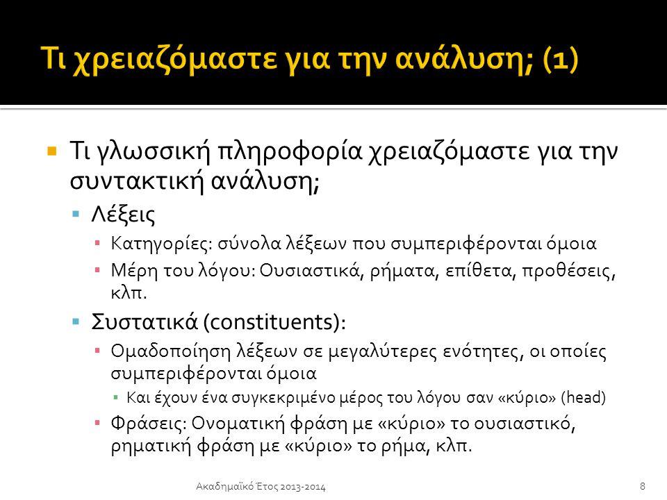 Ακαδημαϊκό Έτος 2013-201429