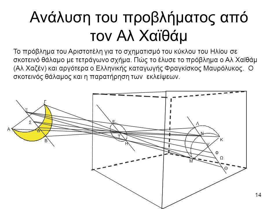 13 Το πρόβλημα του Αριστοτέλη • Γιατί σε μια έκλειψη ηλίου, αν παρατηρήσουμε μέσα από ένα κόσκινο ή μέσα από τα φύλλα ενός πλατύφυλλου δέντρου ή μέσα από ένα πλέγμα των δαχτύλων, οι ακτίνες έχουν σχήμα μηνίσκου όταν φτάνουν στη γη; Μήπως είναι για τον ίδιο λόγο που όταν οι ακτίνες του φωτός φέγγουν μέσα από μια τετραγωνική οπή πάντοτε φαίνονται ως κυκλικές και κωνικές;