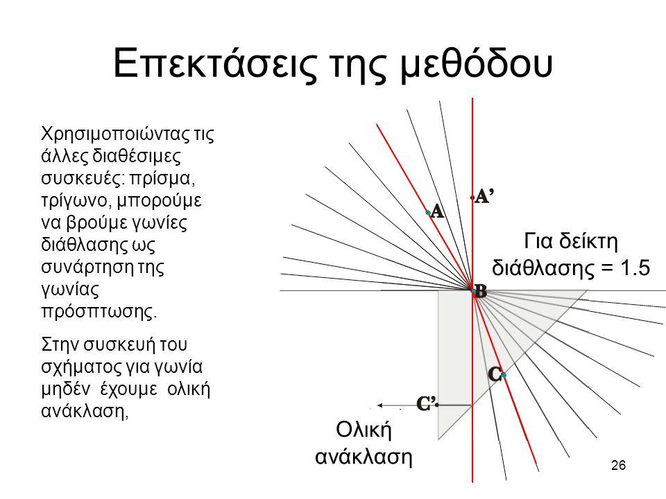 25 Το πείραμα του Πτολεμαίου •Ένα ημικύκλιο και 3 καρφίτσες •Τοποθετούμε πρώτα την Β, μετά επιλέγουμε γωνία πρόσπτωσης με την Α και μετακινούμε τη C μ