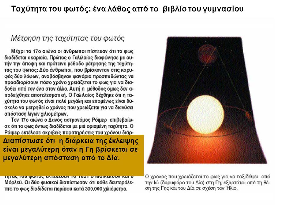 38 Μέτρηση της ταχύτητας του φωτός από τις παρατηρήσεις της Ιούς: λάθη των βιβλίων Ένα θέμα που φαίνεται αρκετά αγαπητό είναι η πρώτη μέτρηση της ταχύτητας του φωτός.