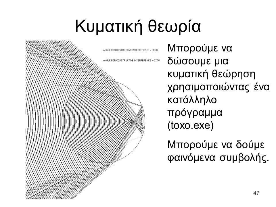 46 Ουράνιο τόξο πρώτης τάξης Ο Αλ Φαρίσι χώρισε τις ακτίνες σε δύο κατηγορίες: Α) Με γωνία πρόσπτωσης> κρίσιμη (εξωτερικός κώνος) Β) με γωνία πρόσπτωσης <κρίσιμη (Εσωτερικός κώνος) Μπορούμε να δούμε ότι για το ουράνιο τόξο βασικά συνεισφέρουν οι ακτίνες του εξωτερικού κώνου