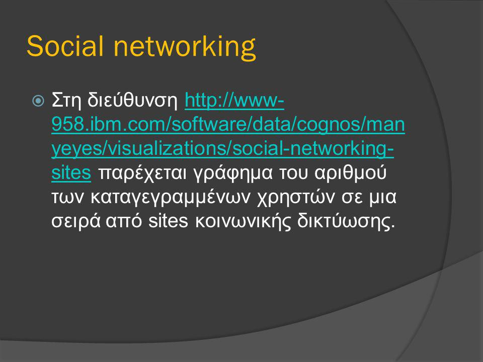 Social networking  Στη διεύθυνση http://www- 958.ibm.com/software/data/cognos/man yeyes/visualizations/social-networking- sites παρέχεται γράφημα του