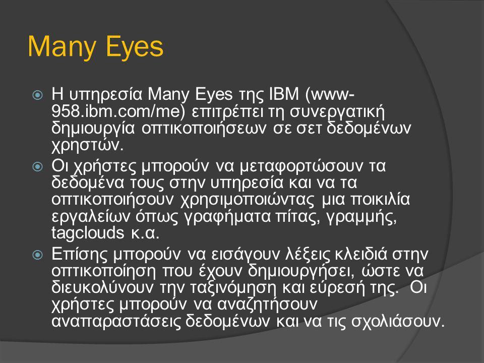 Many Eyes  H υπηρεσία Many Eyes της IBM (www- 958.ibm.com/me) επιτρέπει τη συνεργατική δημιουργία οπτικοποιήσεων σε σετ δεδομένων χρηστών.  Οι χρήστ