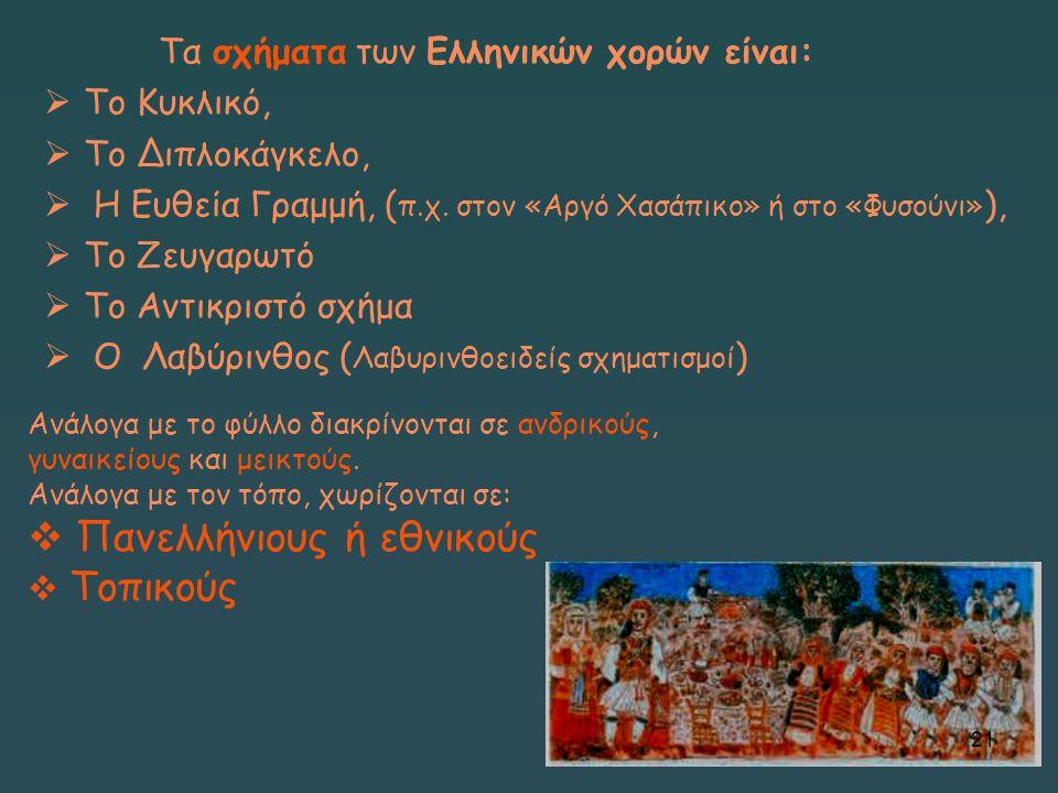 Tα σχήματα των Ελληνικών χορών είναι:  Το Κυκλικό,  Το Διπλοκάγκελο,  Η Ευθεία Γραμμή, ( π.χ. στον «Αργό Χασάπικο» ή στο «Φυσούνι» ),  Το Ζευγαρωτ