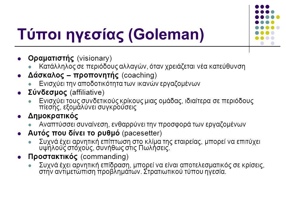 Τύποι ηγεσίας (Goleman)  Οραματιστής (visionary)  Κατάλληλος σε περιόδους αλλαγών, όταν χρειάζεται νέα κατεύθυνση  Δάσκαλος – προπονητής (coaching)