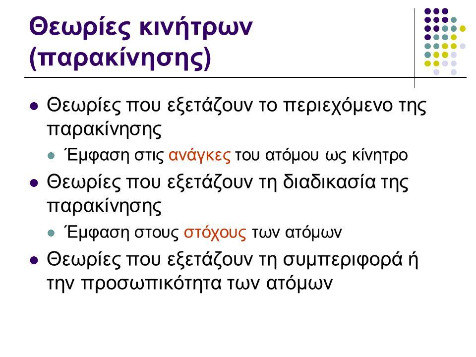 Θεωρίες κινήτρων (παρακίνησης)  Θεωρίες που εξετάζουν το περιεχόμενο της παρακίνησης  Έμφαση στις ανάγκες του ατόμου ως κίνητρο  Θεωρίες που εξετάζ