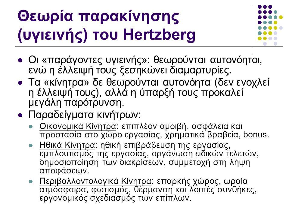 Θεωρία παρακίνησης (υγιεινής) του Hertzberg  Οι «παράγοντες υγιεινής»: θεωρούνται αυτονόητοι, ενώ η έλλειψή τους ξεσηκώνει διαµαρτυρίες.  Τα «κίνητρ