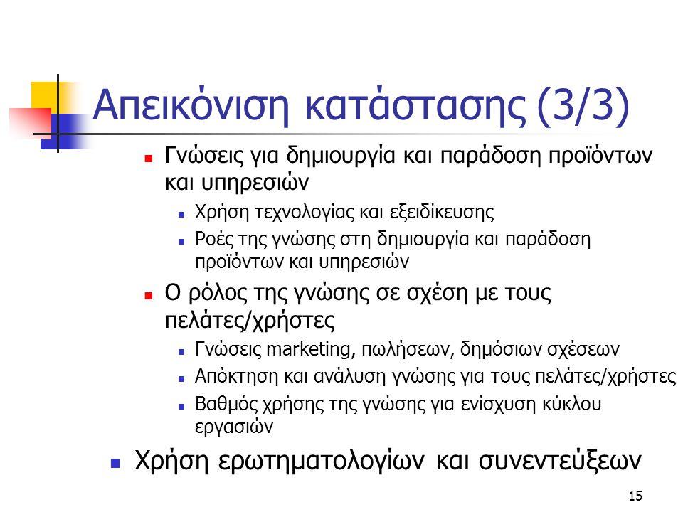 15 Απεικόνιση κατάστασης (3/3)  Γνώσεις για δημιουργία και παράδοση προϊόντων και υπηρεσιών  Χρήση τεχνολογίας και εξειδίκευσης  Ροές της γνώσης στ