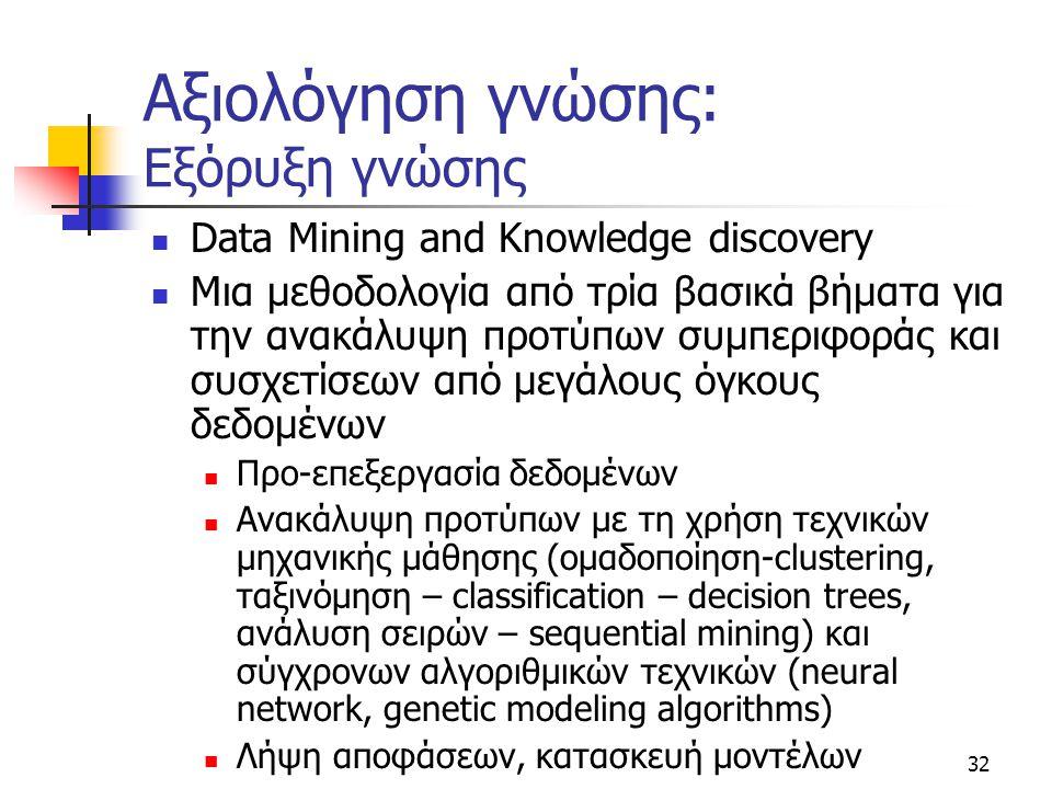 32 Αξιολόγηση γνώσης: Εξόρυξη γνώσης  Data Mining and Knowledge discovery  Μια μεθοδολογία από τρία βασικά βήματα για την ανακάλυψη προτύπων συμπερι