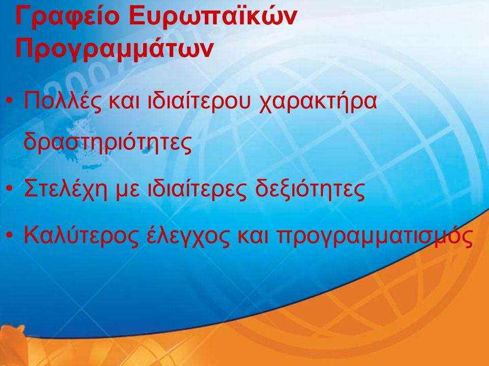 Γραφείο Ευρωπαϊκών Προγραμμάτων •Πολλές και ιδιαίτερου χαρακτήρα δραστηριότητες •Στελέχη με ιδιαίτερες δεξιότητες •Καλύτερος έλεγχος και προγραμματισμ