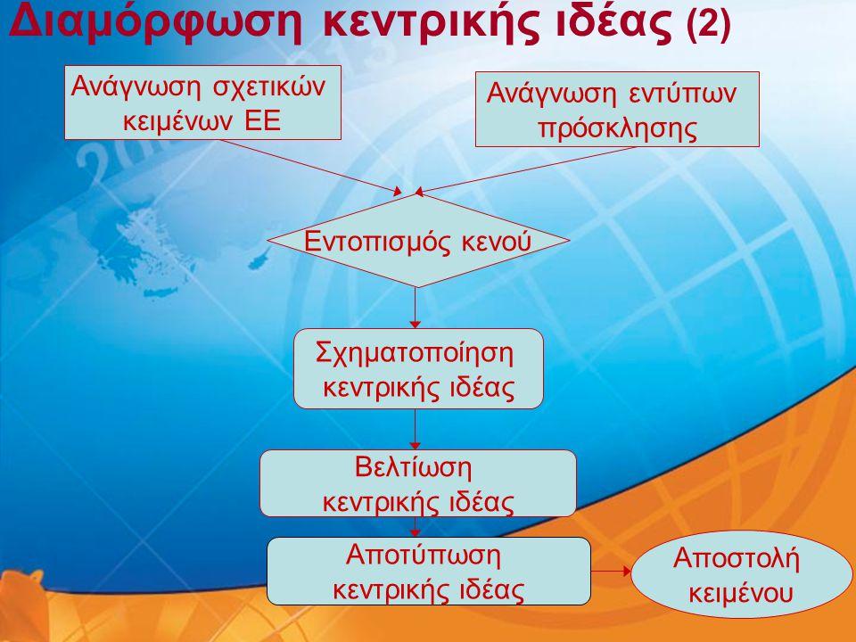 Διαμόρφωση κεντρικής ιδέας (2) Ανάγνωση σχετικών κειμένων ΕΕ Ανάγνωση εντύπων πρόσκλησης Εντοπισμός κενού Σχηματοποίηση κεντρικής ιδέας Βελτίωση κεντρ