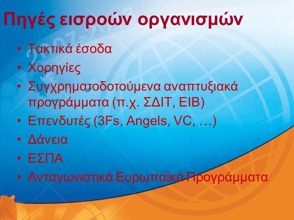 Πηγές εισροών οργανισμών •Τακτικά έσοδα •Χορηγίες •Συγχρηματοδοτούμενα αναπτυξιακά προγράμματα (π.χ. ΣΔΙΤ, EIB) •Επενδυτές (3Fs, Angels, VC, …) •Δάνει