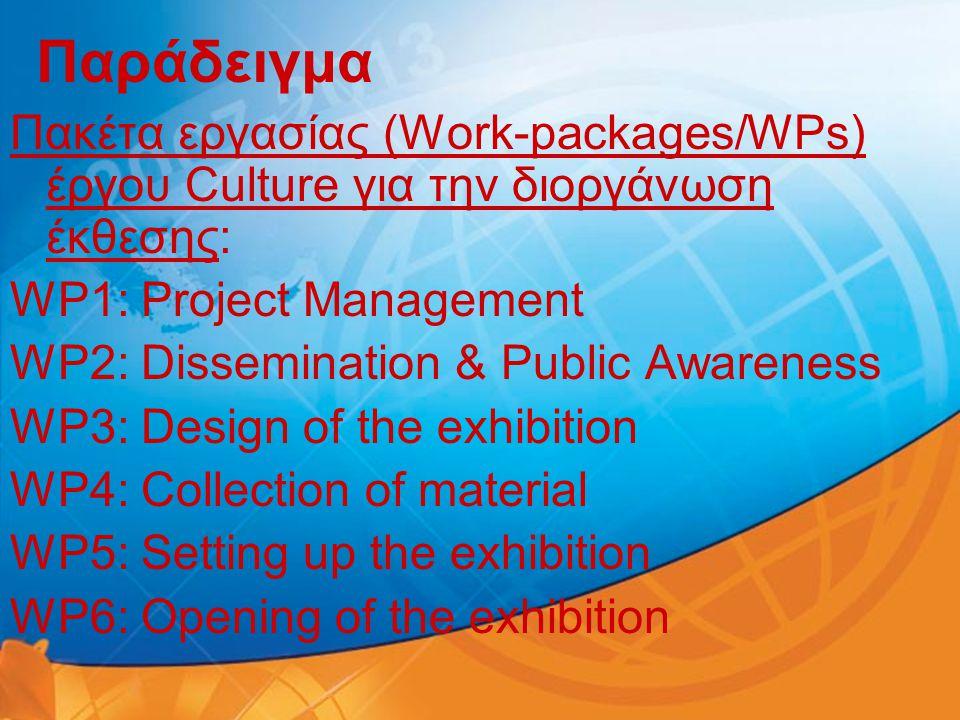 Παράδειγμα Πακέτα εργασίας (Work-packages/WPs) έργου Culture για την διοργάνωση έκθεσης: WP1: Project Management WP2: Dissemination & Public Awareness