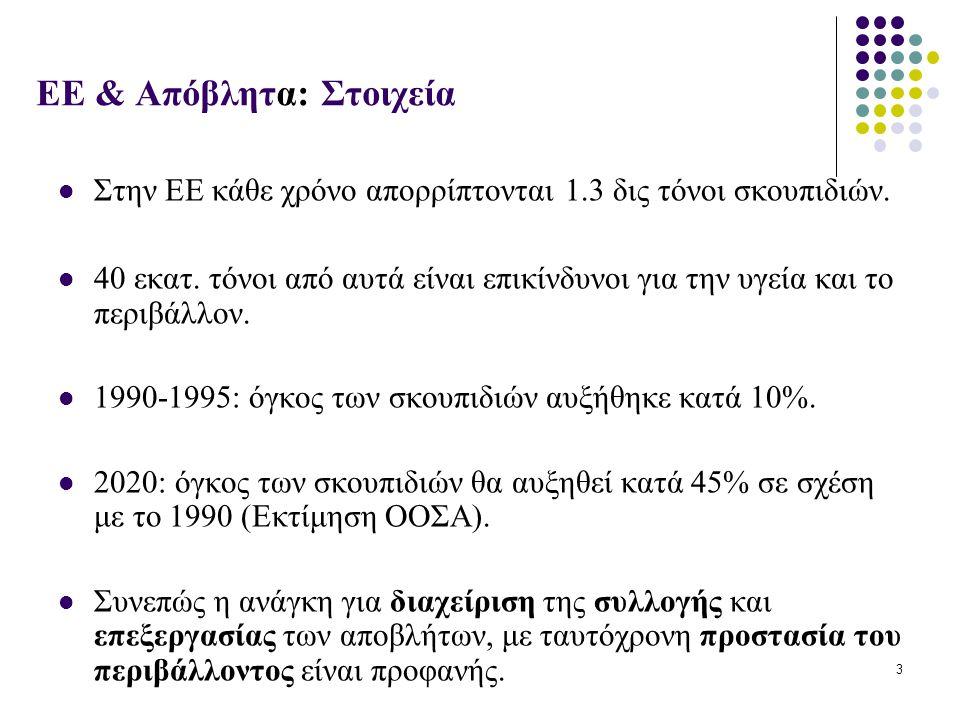 4 Ευρωπαϊκή στρατηγική για τη Διαχείριση των Αποβλήτων (ΕΣΔΑ): Στόχος, Βασικοί Άξονες  Στόχος της ΕΕ είναι, με βάση το 2000, να μειωθούν τα απόβλητα κατά: - 20% μέχρι 2010 - 50% μέχρι 2050  Οι βασικοί άξονες της ΕΣΔΑ είναι:  Πρόληψη της παραγωγής αποβλήτων.