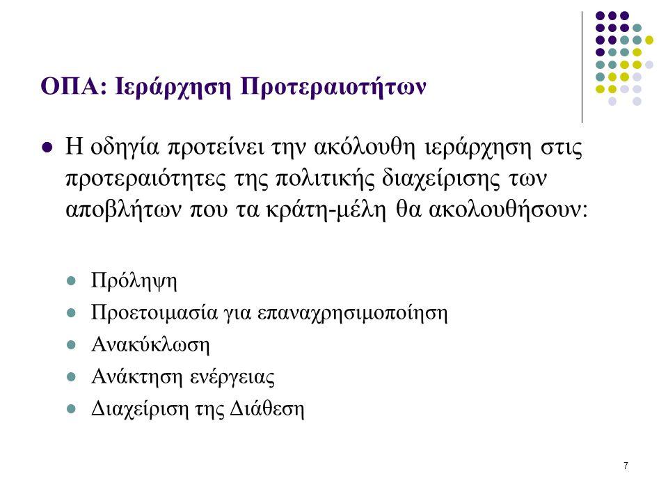 28 Μελέτες Αποτίμησης 3.