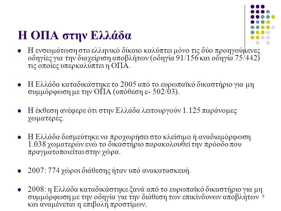 9 H ΟΠΑ στην Ελλάδα  Η ενσωμάτωση στο ελληνικό δίκαιο καλύπτει μόνο τις δύο προηγούμενες οδηγίες για την διαχείριση αποβλήτων (οδηγία 91/156 και οδηγία 75/442) τις οποίες υπερκαλύπτει η ΟΠΑ.