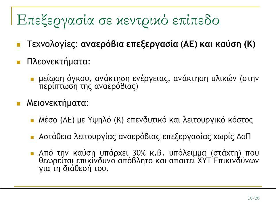Επεξεργασία σε κεντρικό επίπεδο  Τεχνολογίες: αναερόβια επεξεργασία (ΑΕ) και καύση (Κ)  Πλεονεκτήματα:  μείωση όγκου, ανάκτηση ενέργειας, ανάκτηση