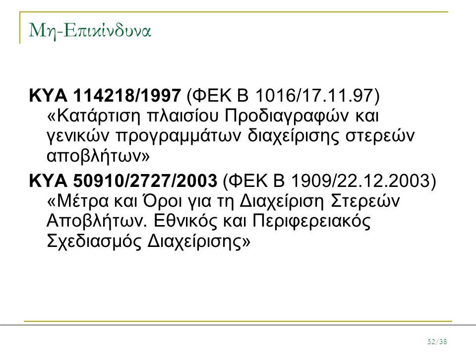 Μη-Επικίνδυνα ΚΥΑ 114218/1997 (ΦΕΚ B 1016/17.11.97) «Κατάρτιση πλαισίου Προδιαγραφών και γενικών προγραμμάτων διαχείρισης στερεών αποβλήτων» ΚΥΑ 50910
