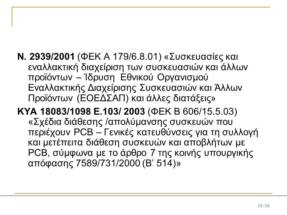 Ν. 2939/2001 (ΦΕΚ A 179/6.8.01) «Συσκευασίες και εναλλακτική διαχείριση των συσκευασιών και άλλων προϊόντων – Ίδρυση Εθνικού Οργανισμού Εναλλακτικής Δ