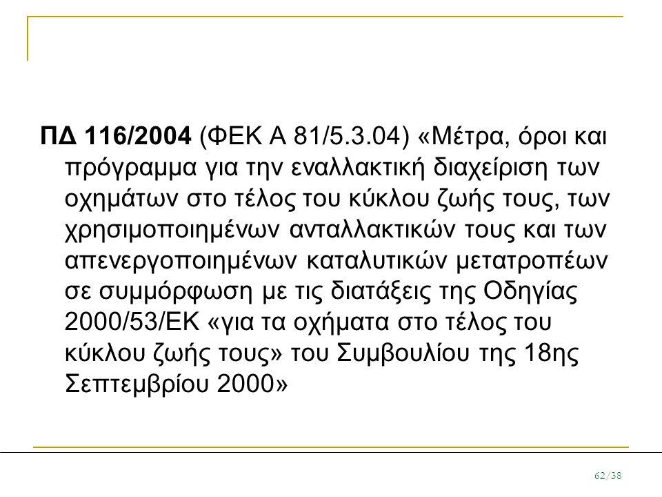 ΠΔ 116/2004 (ΦΕΚ Α 81/5.3.04) «Μέτρα, όροι και πρόγραμμα για την εναλλακτική διαχείριση των οχημάτων στο τέλος του κύκλου ζωής τους, των χρησιμοποιημέ