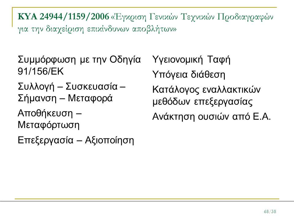 KYA 24944/1159/2006 «Έγκριση Γενικών Τεχνικών Προδιαγραφών για την διαχείριση επικίνδυνων αποβλήτων» Συμμόρφωση με την Οδηγία 91/156/ΕΚ Συλλογή – Συσκ