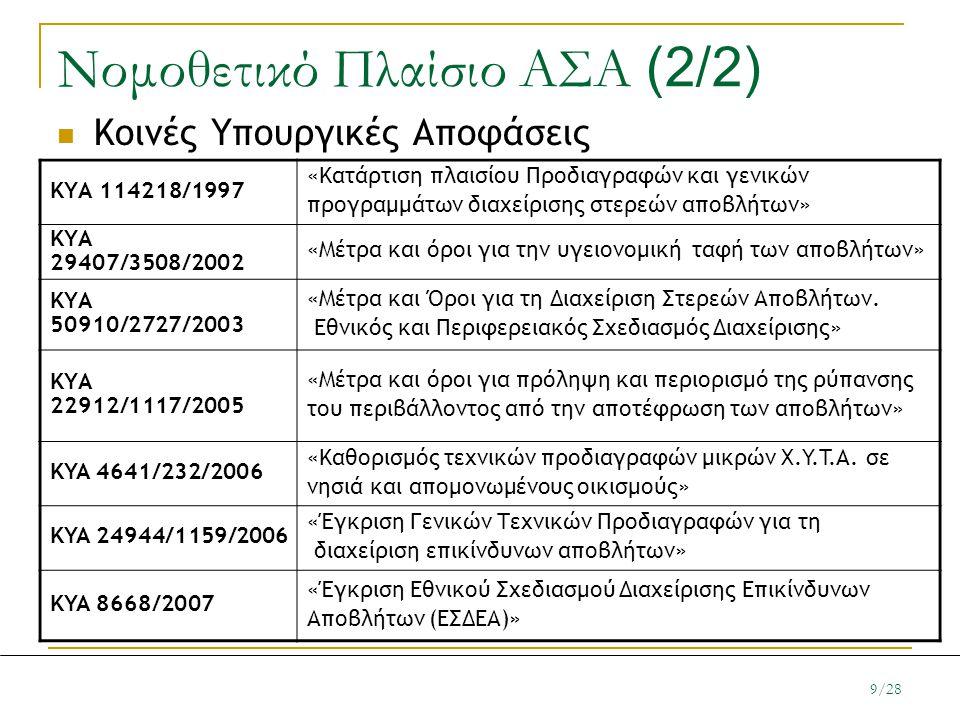 Νομοθετικό Πλαίσιο ΑΣΑ (2/2)  Κοινές Υπουργικές Αποφάσεις ΚΥΑ 114218/1997 «Κατάρτιση πλαισίου Προδιαγραφών και γενικών προγραμμάτων διαχείρισης στερε