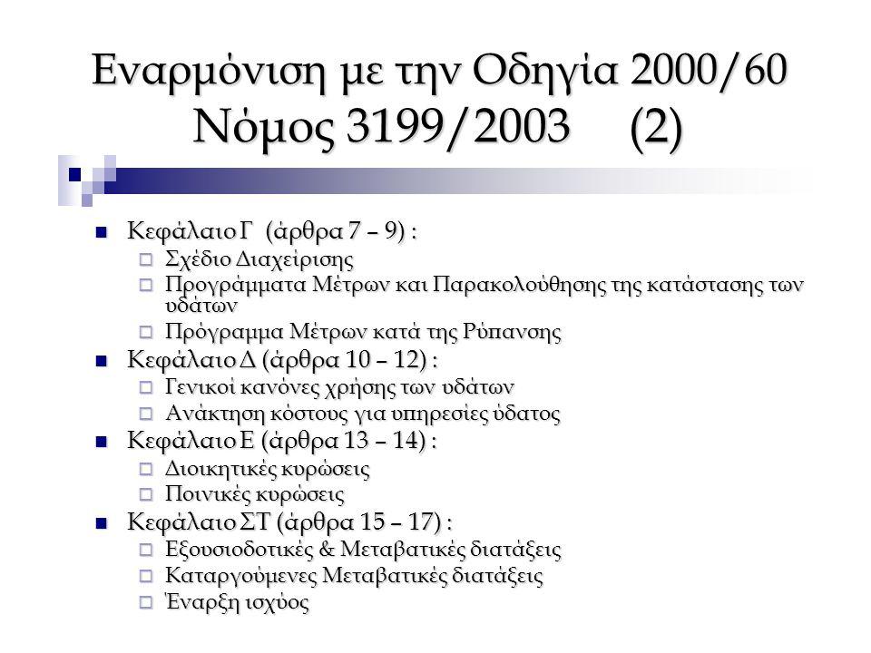 Εναρμόνιση με την Οδηγία 2000/60 Νόμος 3199/2003 (2)  Κεφάλαιο Γ (άρθρα 7 – 9) :  Σχέδιο Διαχείρισης  Προγράμματα Μέτρων και Παρακολούθησης της κατ