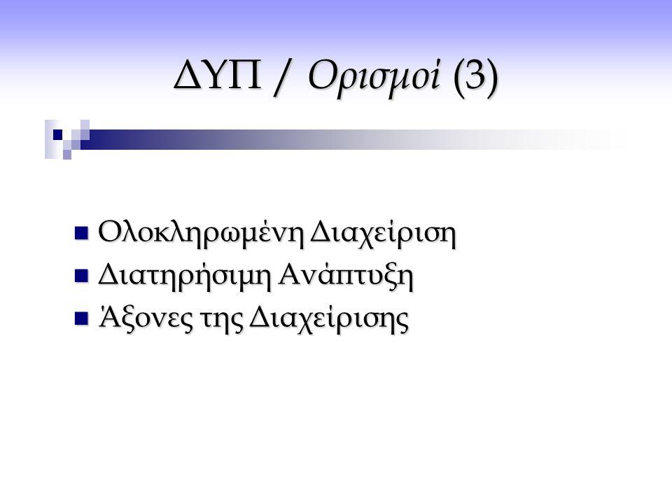 ΔΥΠ / Ορισμοί (3)  Ολοκληρωμένη Διαχείριση  Διατηρήσιμη Ανάπτυξη  Άξονες της Διαχείρισης