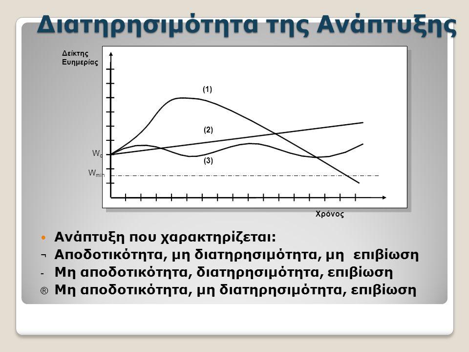 Διατηρησιμότητα της Ανάπτυξης Δείκτης Ευημερίας Χρόνος W min (1) (2) (3) WoWo  Ανάπτυξη που χαρακτηρίζεται: ¬ Αποδοτικότητα, μη διατηρησιμότητα, μη επιβίωση  Μη αποδοτικότητα, διατηρησιμότητα, επιβίωση ® Μη αποδοτικότητα, μη διατηρησιμότητα, επιβίωση