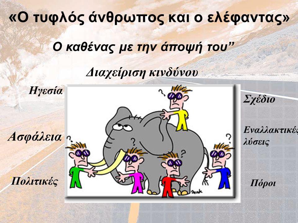 « Ο τυφλός άνθρωπος και ο ελέφαντας» Σχέδιο Ηγεσία ΄Πολιτικές Διαχείριση κινδύνου Ασφάλεια Ο καθένας με την άποψή του Εναλλακτικές λύσεις Πόροι