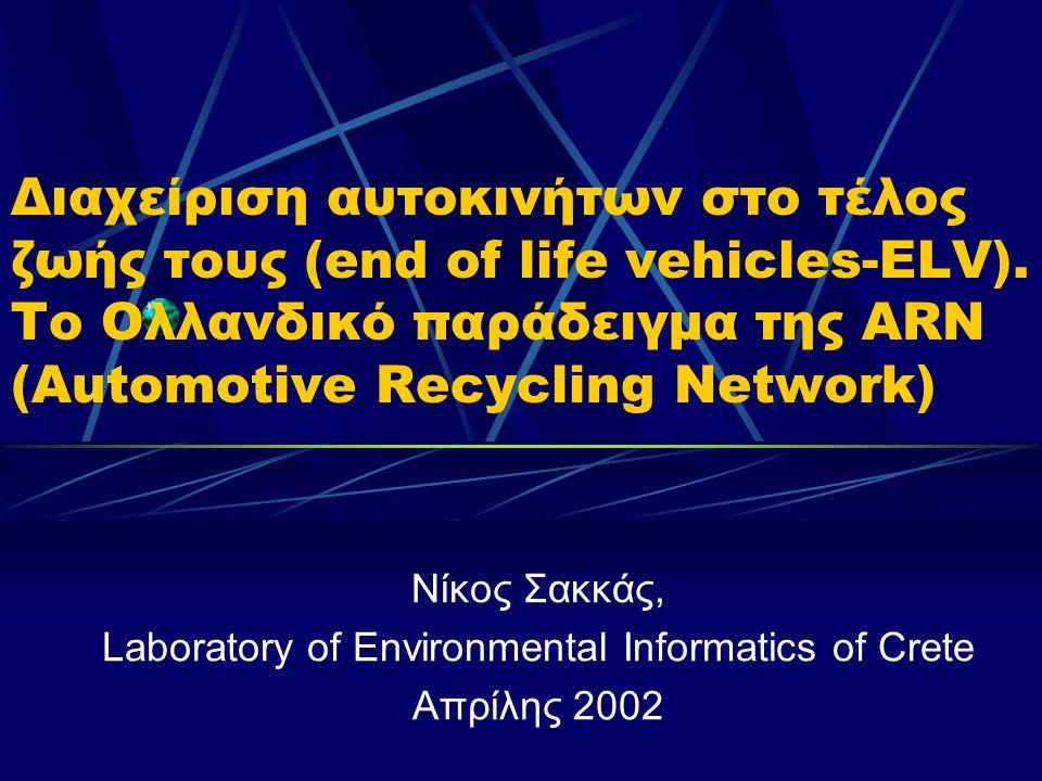 Διαχείριση αυτοκινήτων στο τέλος ζωής τους (end of life vehicles-ELV).