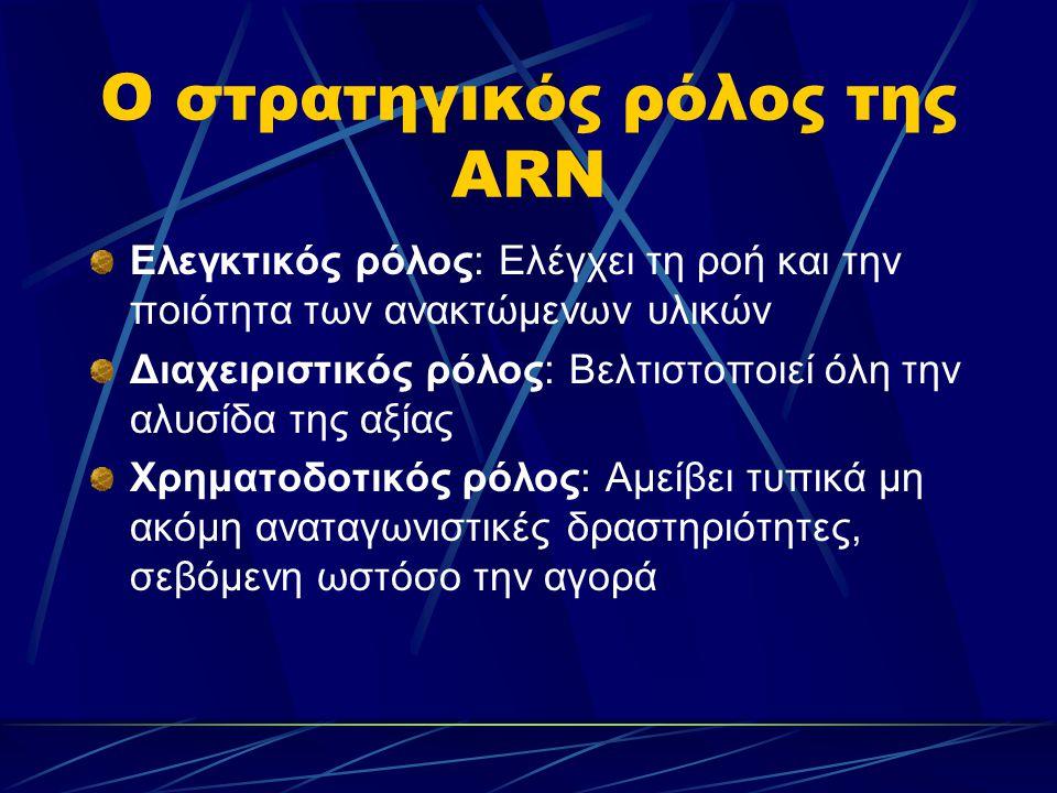 Η ολοκλήρωση του τομέα KOΠΤΕΣ (SHREDDERS) ΑΠΟΣΥΝΑΡΜΟΛΟΓΗΤΕΣ (DISMANTLERS) ΕΠΕΞΕΡΓΑΣΙΑ ΥΠΟΛΕΙΜΜΑΤΟΣ (ASR) Υλικά ARNΜέταλαΥλικά, μέταλα και ενέργεια (ερευνητικό στάδιο)