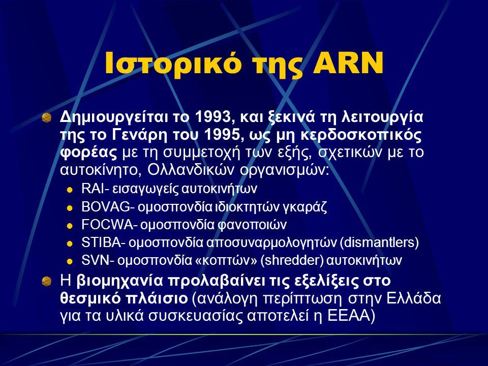 Ιστορικό της ARN Δημιουργείται το 1993, και ξεκινά τη λειτουργία της το Γενάρη του 1995, ως μη κερδοσκοπικός φορέας με τη συμμετοχή των εξής, σχετικών με το αυτοκίνητο, Ολλανδικών οργανισμών:  RAI- εισαγωγείς αυτοκινήτων  BOVAG- ομοσπονδία ιδιοκτητών γκαράζ  FOCWA- ομοσπονδία φανοποιών  STIBA- ομοσπονδία αποσυναρμολογητών (dismantlers)  SVN- ομοσπονδία «κοπτών» (shredder) αυτοκινήτων Η βιομηχανία προλαβαίνει τις εξελίξεις στο θεσμικό πλάισιο (ανάλογη περίπτωση στην Ελλάδα για τα υλικά συσκευασίας αποτελεί η ΕΕΑΑ)