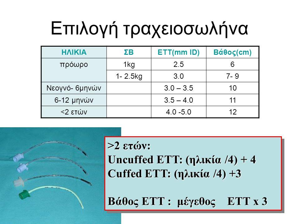 Επιλογή τραχειοσωλήνα ΗΛΙΚΙΑΣΒETT(mm ID)Βάθος(cm) πρόωρο1kg2.56 1- 2.5kg3.07- 9 Νεογνό- 6μηνών3.0 – 3.510 6-12 μηνών3.5 – 4.011 <2 ετών4.0 -5.012 >2 ε
