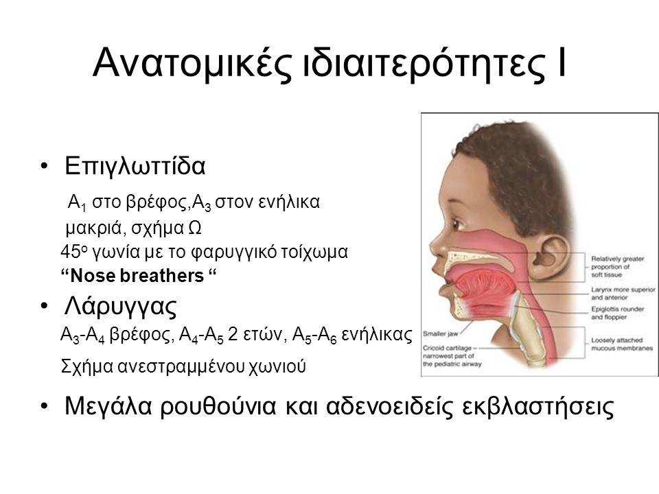 """Ανατομικές ιδιαιτερότητες Ι •Επιγλωττίδα Α 1 στο βρέφος,Α 3 στον ενήλικα μακριά, σχήμα Ω 45 ο γωνία με το φαρυγγικό τοίχωμα """"Nose breathers """" •Λάρυγγα"""