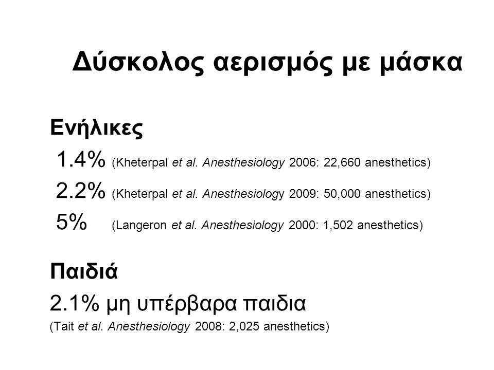Δύσκολος αερισμός με μάσκα Ενήλικες 1.4% (Kheterpal et al. Anesthesiology 2006: 22,660 anesthetics) 2.2% (Kheterpal et al. Anesthesiology 2009: 50,000
