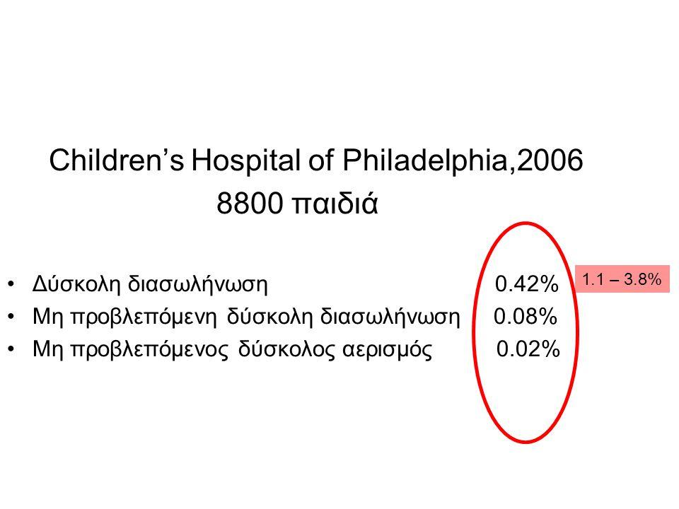 Children's Hospital of Philadelphia,2006 8800 παιδιά •Δύσκολη διασωλήνωση 0.42% •Μη προβλεπόμενη δύσκολη διασωλήνωση 0.08% •Μη προβλεπόμενος δύσκολος