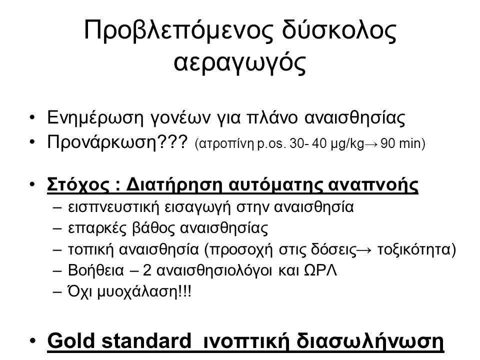 Προβλεπόμενος δύσκολος αεραγωγός •Ενημέρωση γονέων για πλάνο αναισθησίας •Προνάρκωση??? (ατροπίνη p.os. 30- 40 μg/kg→ 90 min) •Στόχος : Διατήρηση αυτό