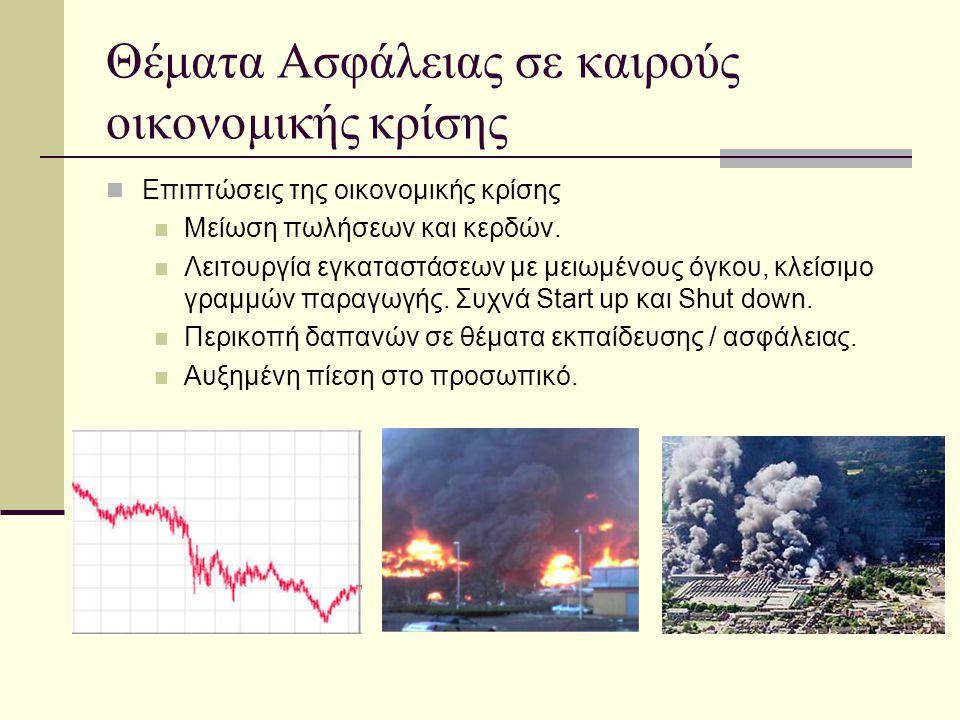 Θέματα Ασφάλειας σε καιρούς οικονομικής κρίσης  Επιπτώσεις της οικονομικής κρίσης  Μείωση πωλήσεων και κερδών.  Λειτουργία εγκαταστάσεων με μειωμέν
