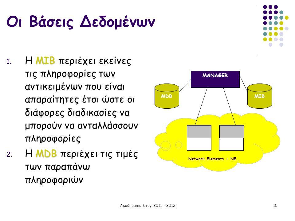 Ακαδημαϊκό Έτος 2011 - 201210 ΜΙΒ 1. Η ΜΙΒ περιέχει εκείνες τις πληροφορίες των αντικειμένων που είναι απαραίτητες έτσι ώστε οι διάφορες διαδικασίες ν