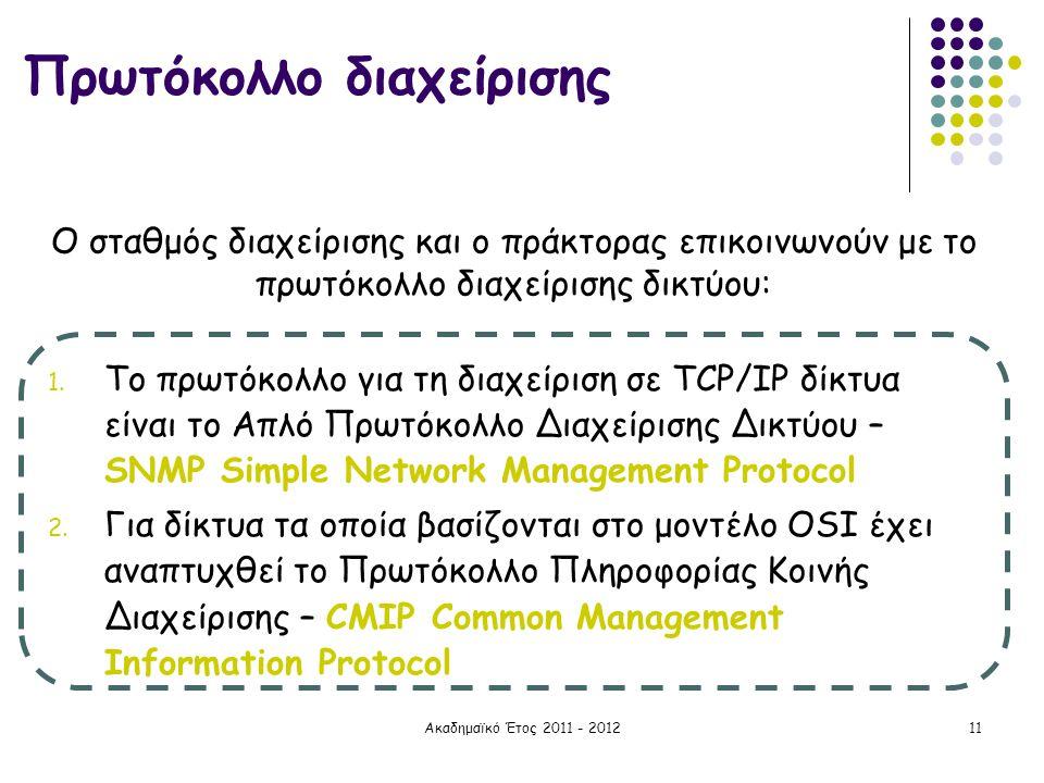 Ακαδημαϊκό Έτος 2011 - 201211 Πρωτόκολλο διαχείρισης 1. Το πρωτόκολλο για τη διαχείριση σε TCP/IP δίκτυα είναι το Απλό Πρωτόκολλο Διαχείρισης Δικτύου