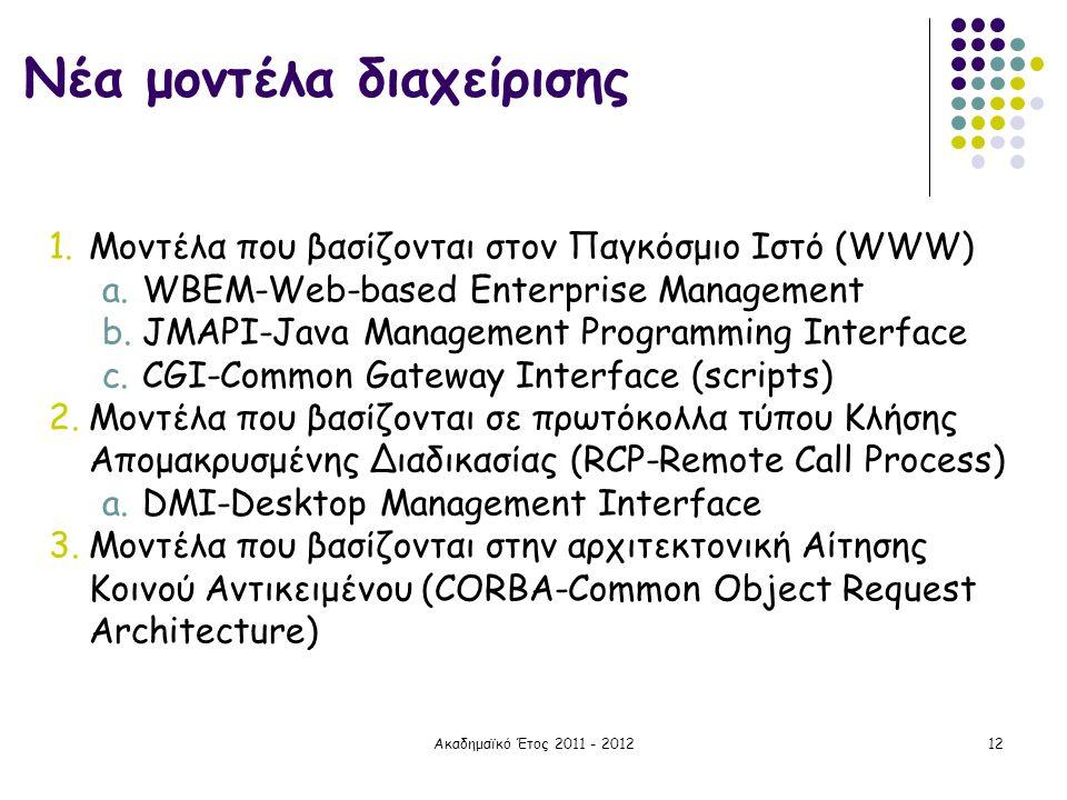 Ακαδημαϊκό Έτος 2011 - 201212 Νέα μοντέλα διαχείρισης 1.Μοντέλα που βασίζονται στον Παγκόσμιο Ιστό (WWW) a.WBEM-Web-based Enterprise Management b.JMAP