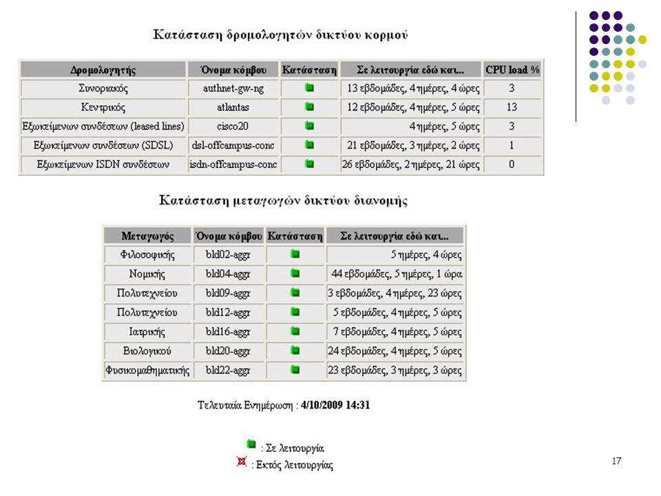 Ακαδημαϊκό Έτος 2011 - 201217