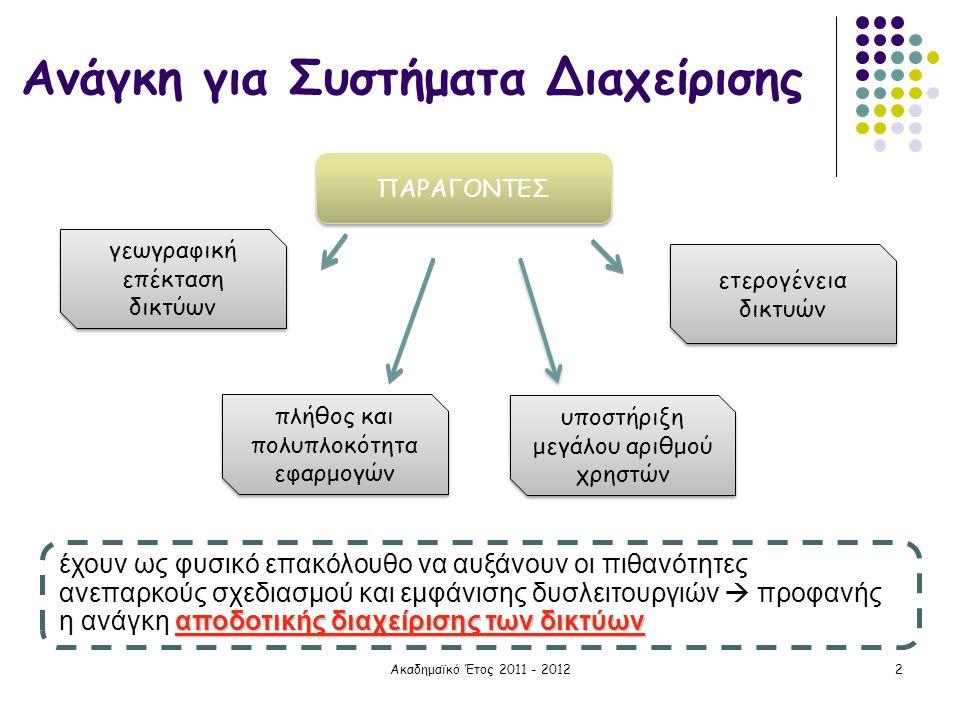 Ακαδημαϊκό Έτος 2011 - 20122 Ανάγκη για Συστήματα Διαχείρισης ΠΑΡΑΓΟΝΤΕΣ γεωγραφική επέκταση δικτύων πλήθος και πολυπλοκότητα εφαρμογών ετερογένεια δι